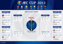 A F C Cup 1