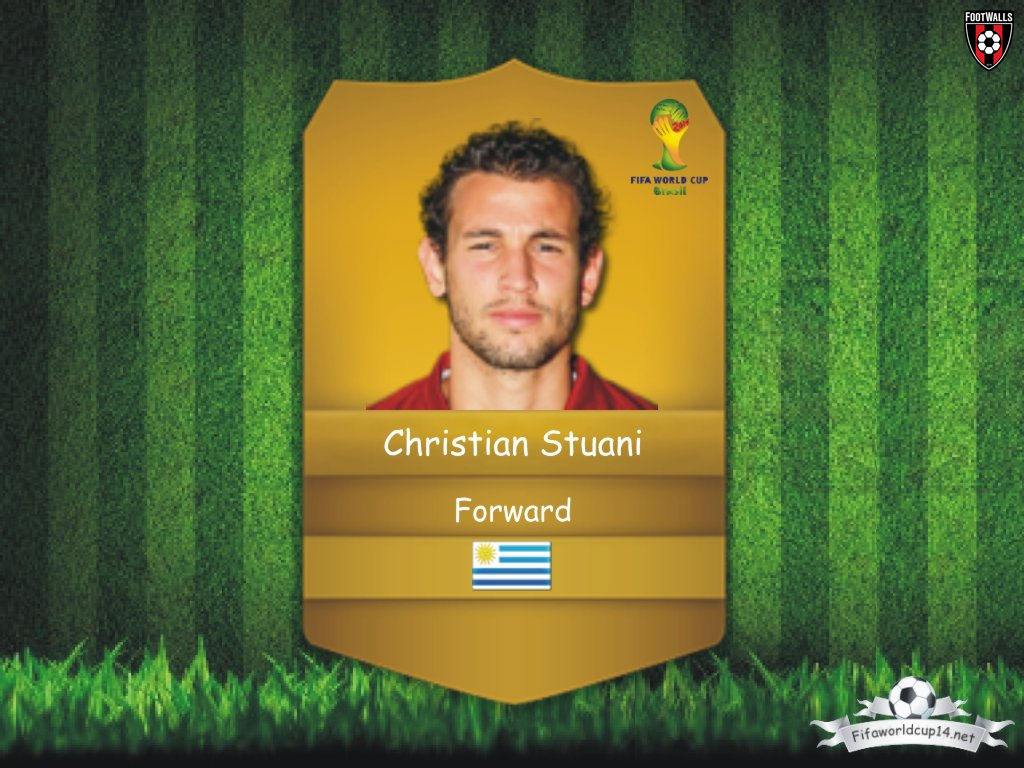 Christian Stuani Wallpaper